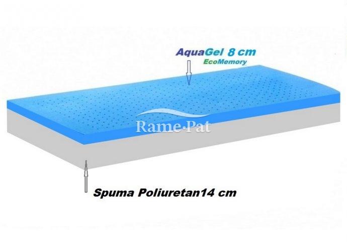 Saltea bumbac organic Comfort 14+8 Memory Aquagel Air-Fresh 200 x 90
