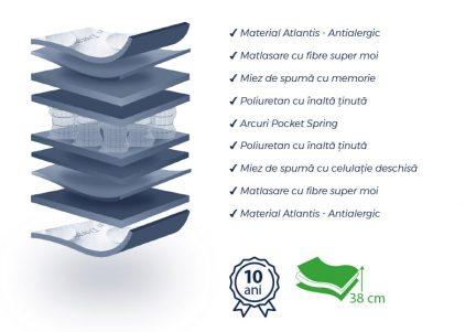 Saltea Ortopedica Atlantis Superb
